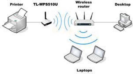 Picture of TPLINK WPS510UWireless USB Print Server